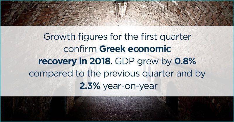 ریسک یونان